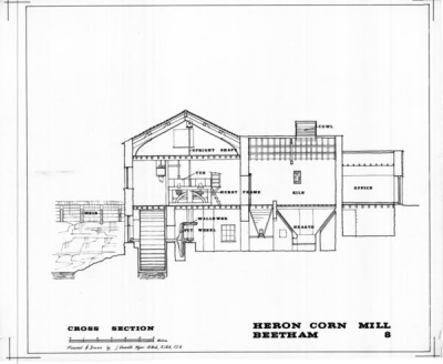 Cross section through Heron Corn Mill, Cumbria showing the millstones, driven through spur gearing, set on a free standing hurst frame or lowder, and the adjoining kiln for drying oats (Drawing J.K. Major, Mills Archive Collection, JKMC-DRW-33-W1-009)